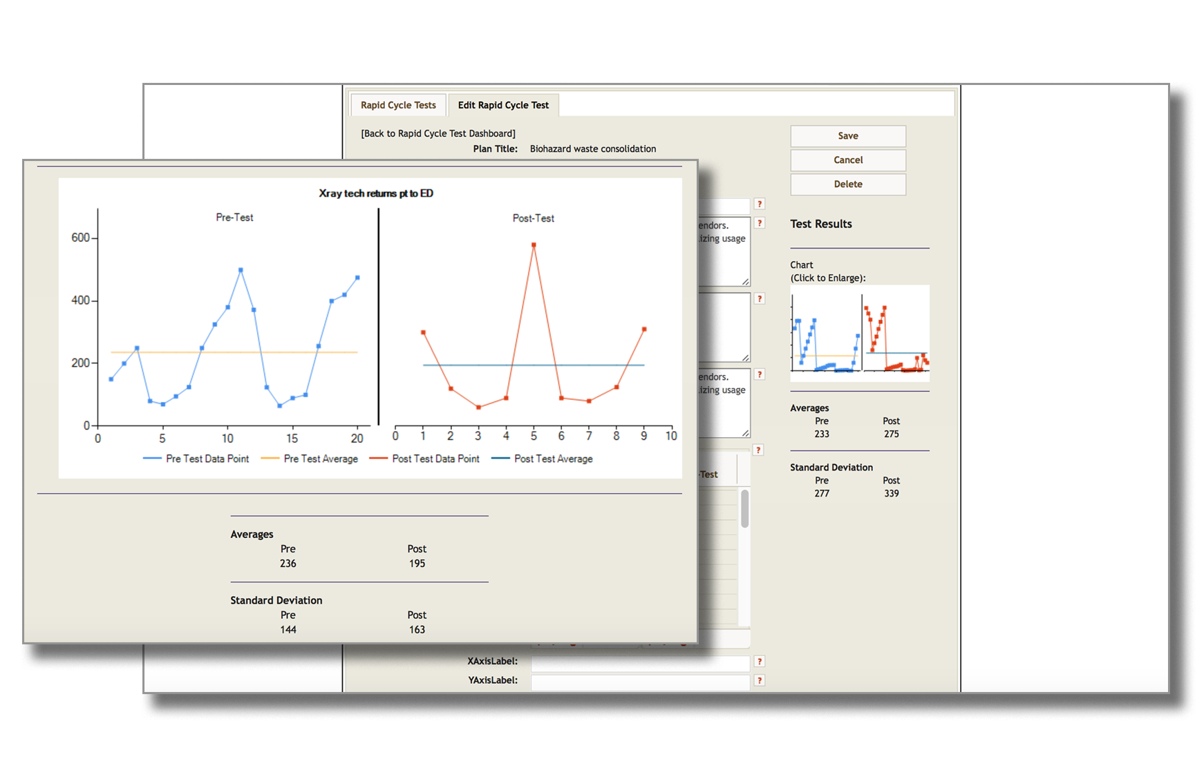 Rapid Cycle Testing – CBA Tools